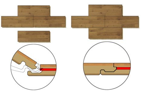 kahrs-woodloc
